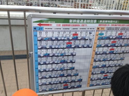 新幹線の通過時刻表